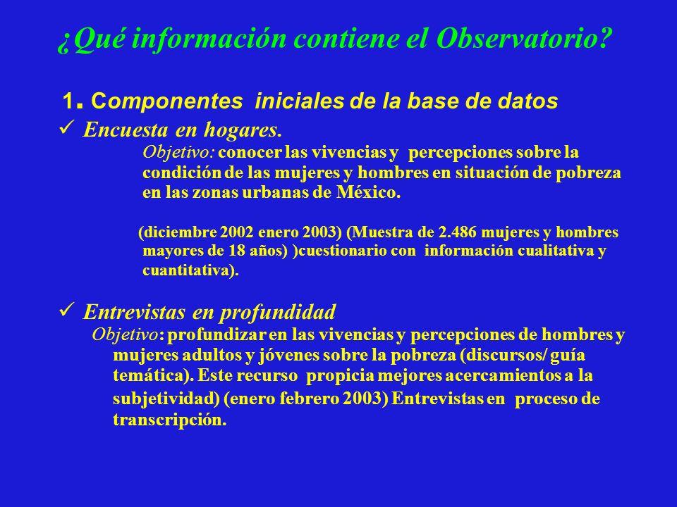 ¿Qué información contiene el Observatorio