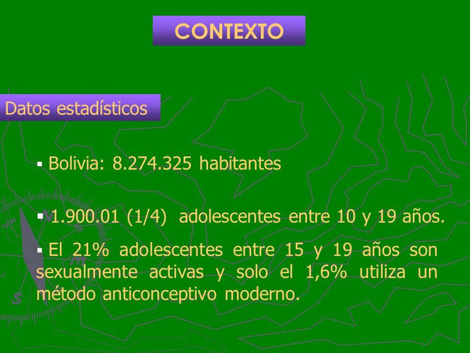 CONTEXTO Datos estadísticos