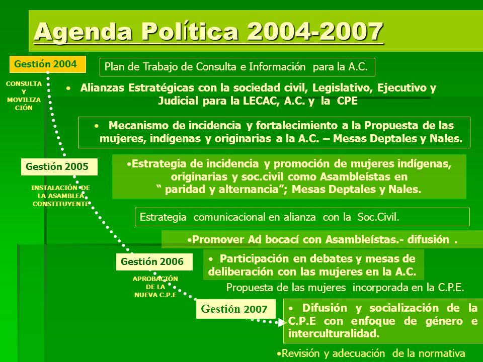 Agenda Política 2004-2007 Gestión 2007