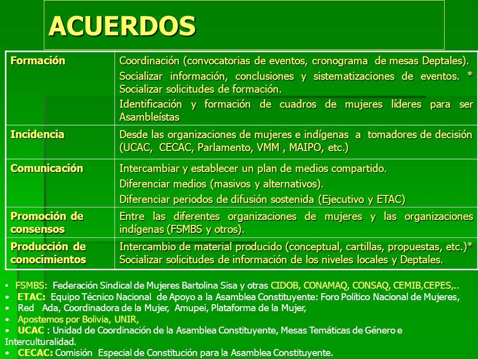 ACUERDOS Formación. Coordinación (convocatorias de eventos, cronograma de mesas Deptales).