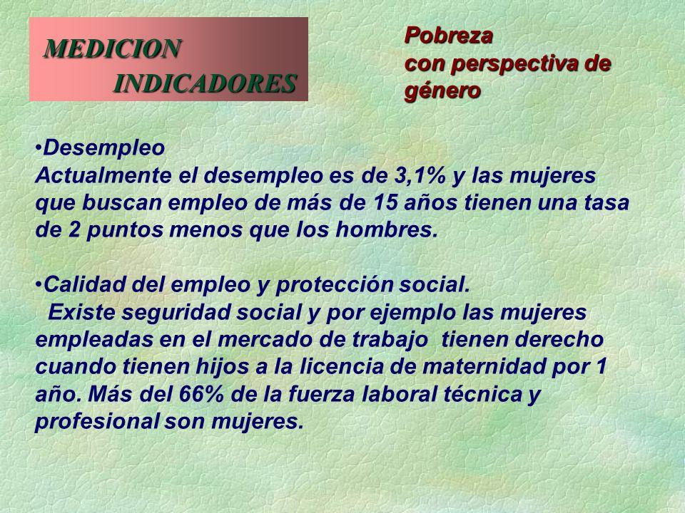 MEDICION INDICADORES Pobreza con perspectiva de género Desempleo