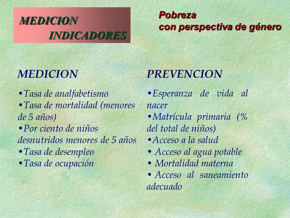 MEDICION INDICADORES MEDICION PREVENCION Pobreza
