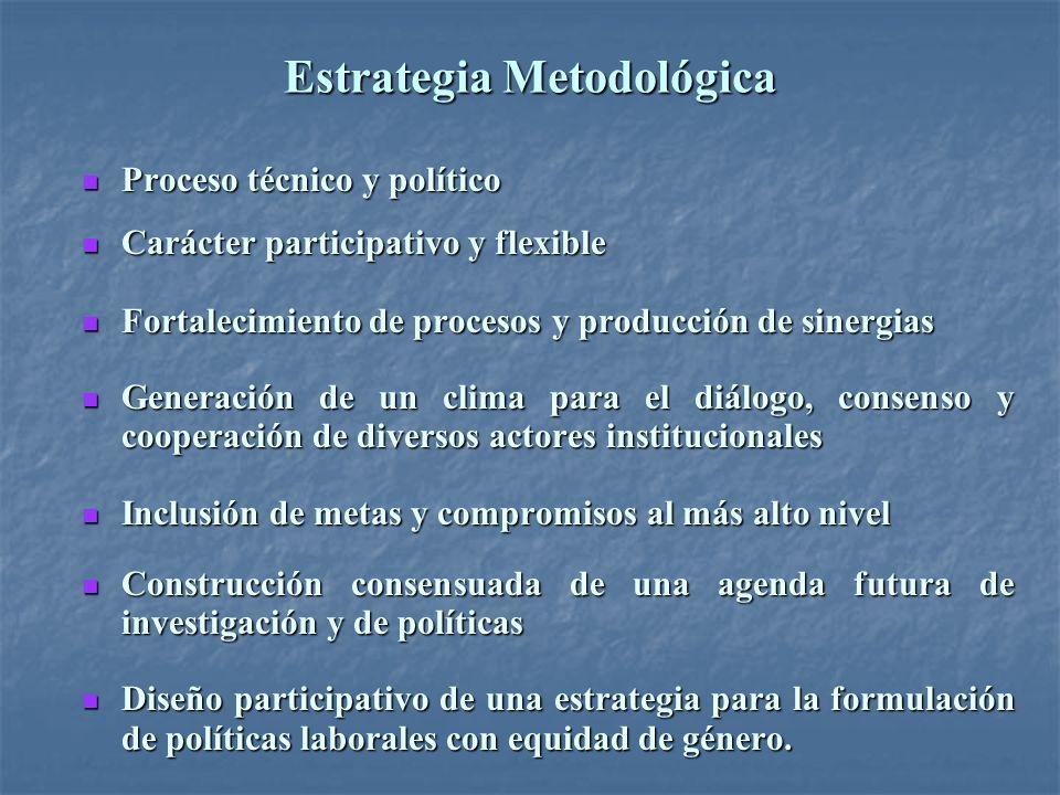 Estrategia Metodológica