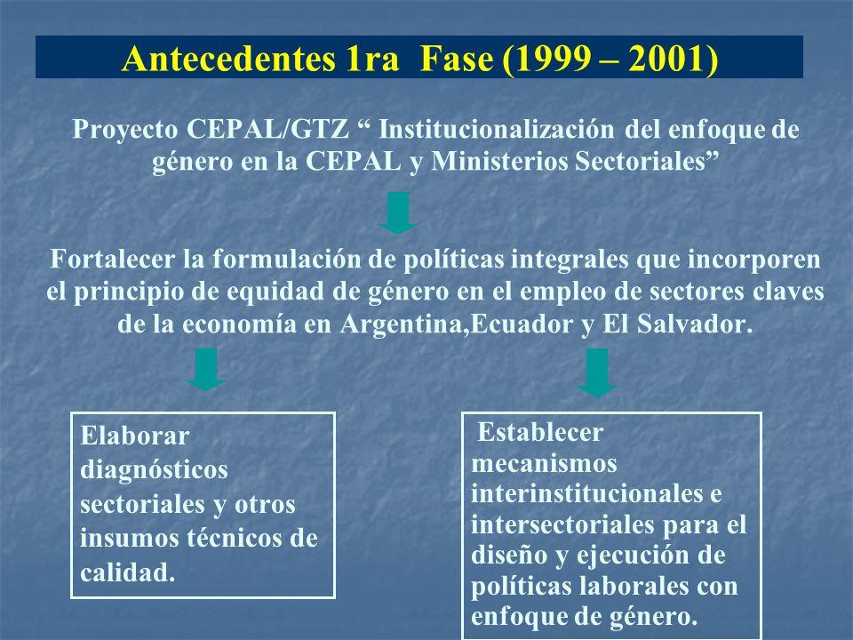 Antecedentes 1ra Fase (1999 – 2001)