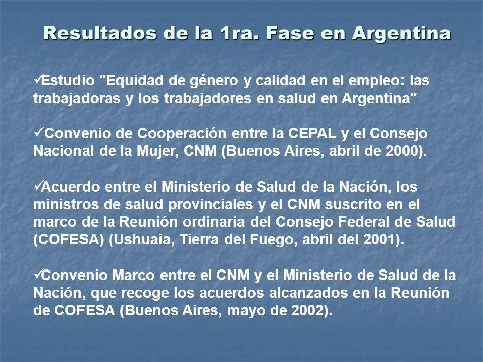 Resultados de la 1ra. Fase en Argentina