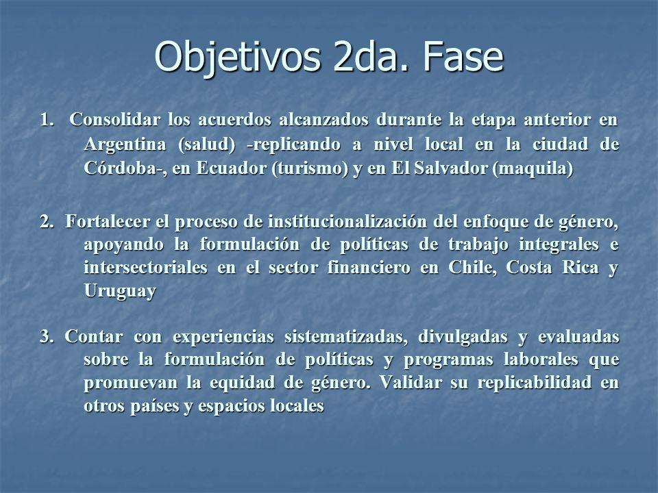 Objetivos 2da. Fase