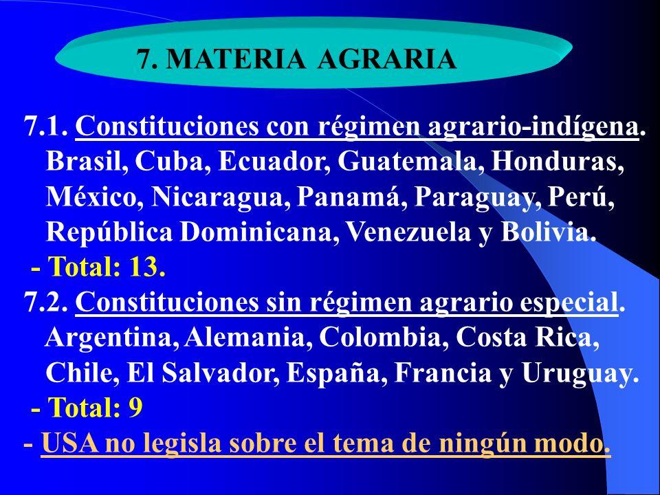 7. MATERIA AGRARIA7.1. Constituciones con régimen agrario-indígena. Brasil, Cuba, Ecuador, Guatemala, Honduras,