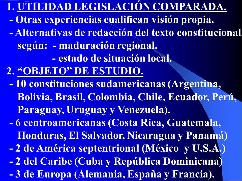 1. UTILIDAD LEGISLACIÓN COMPARADA.