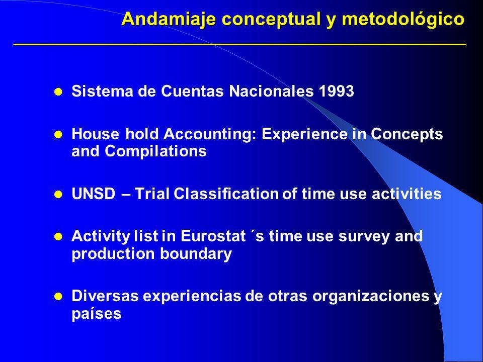 Andamiaje conceptual y metodológico