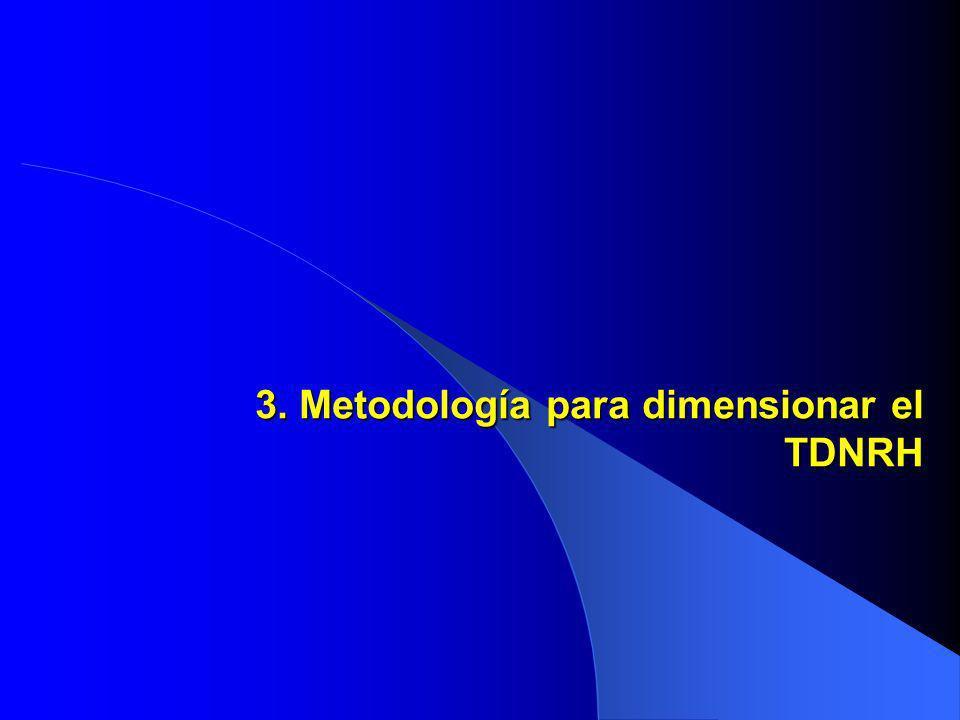 3. Metodología para dimensionar el TDNRH