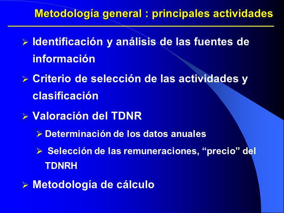 Metodología general : principales actividades