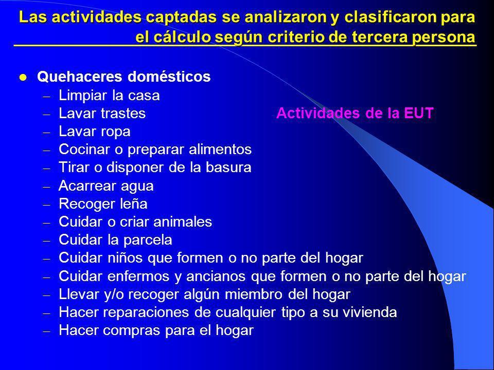 Las actividades captadas se analizaron y clasificaron para el cálculo según criterio de tercera persona