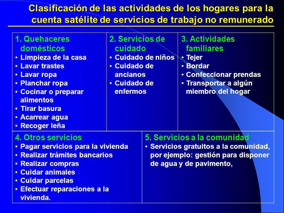 Clasificación de las actividades de los hogares para la cuenta satélite de servicios de trabajo no remunerado