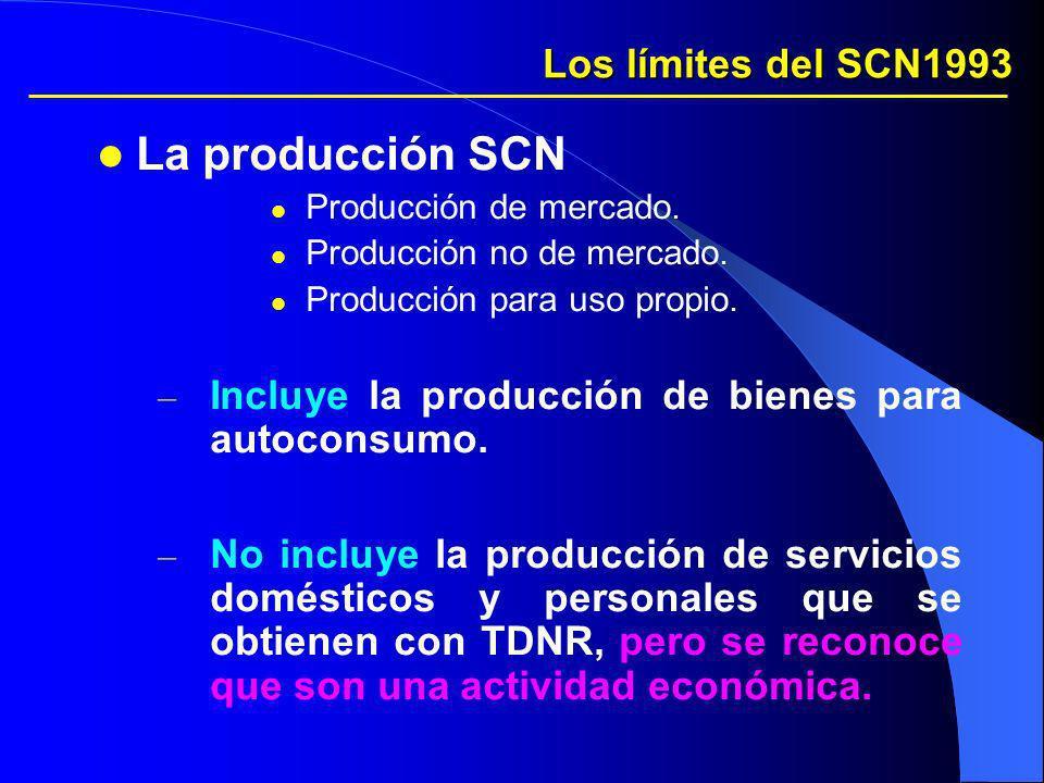 La producción SCN Los límites del SCN1993