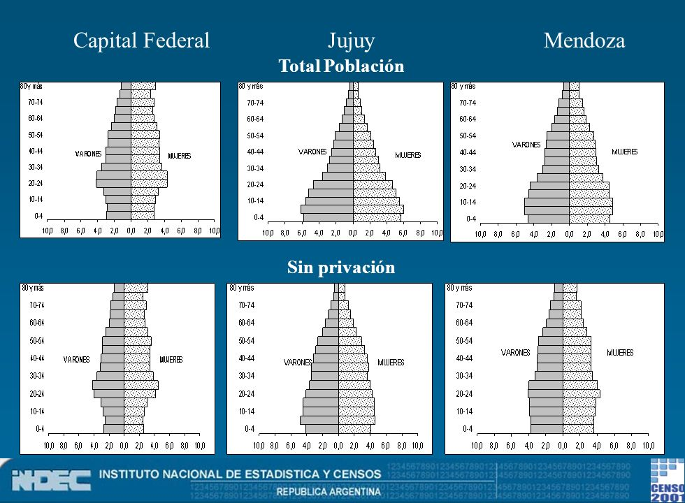 Capital Federal Jujuy Mendoza
