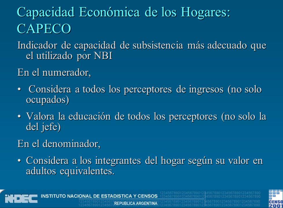 Capacidad Económica de los Hogares: CAPECO
