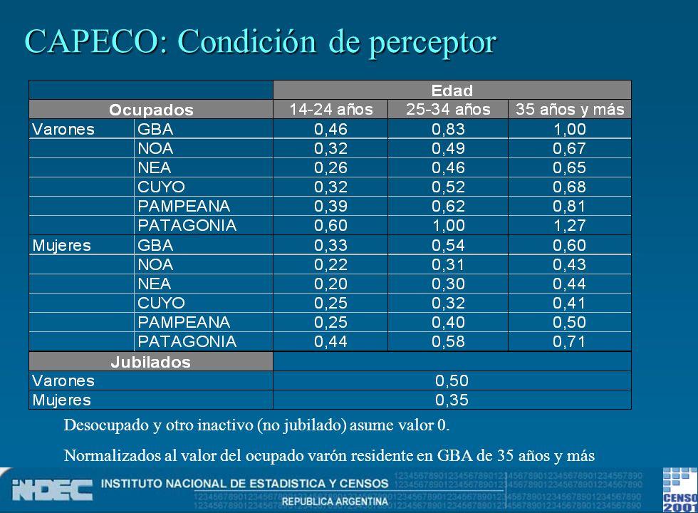 CAPECO: Condición de perceptor