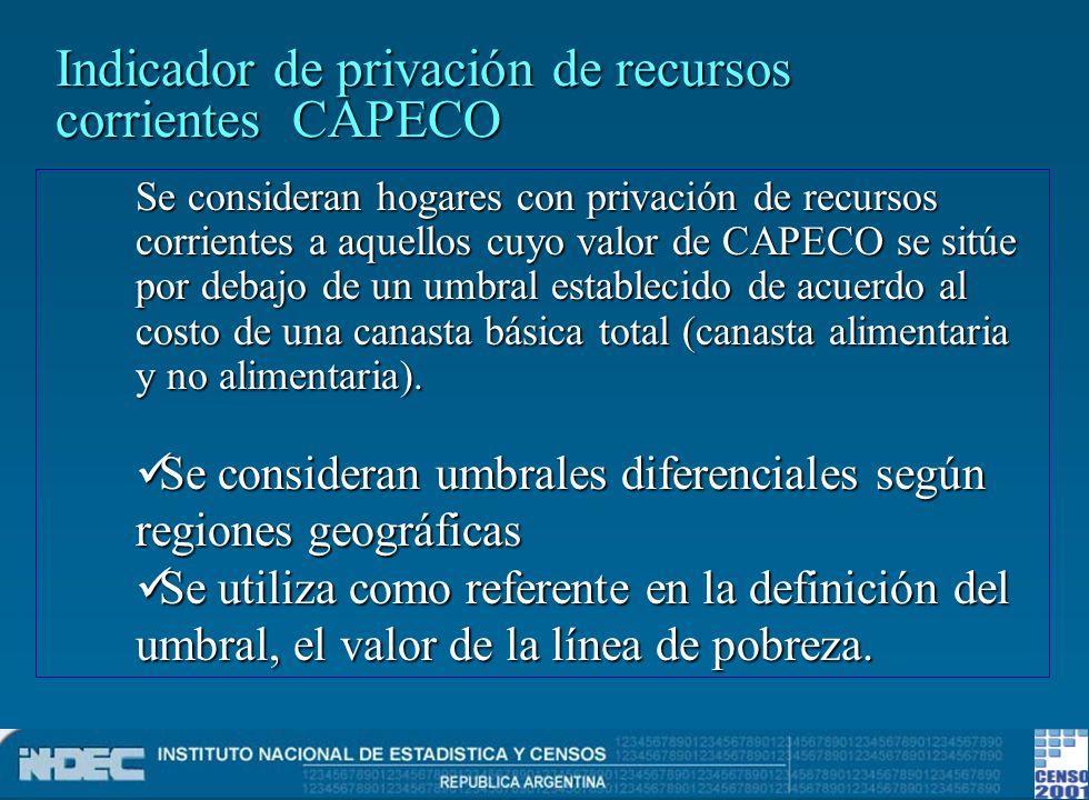Indicador de privación de recursos corrientes CAPECO