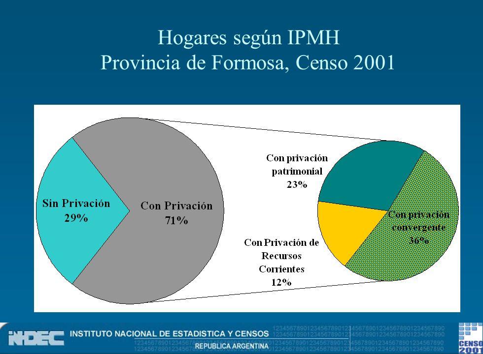 Hogares según IPMH Provincia de Formosa, Censo 2001
