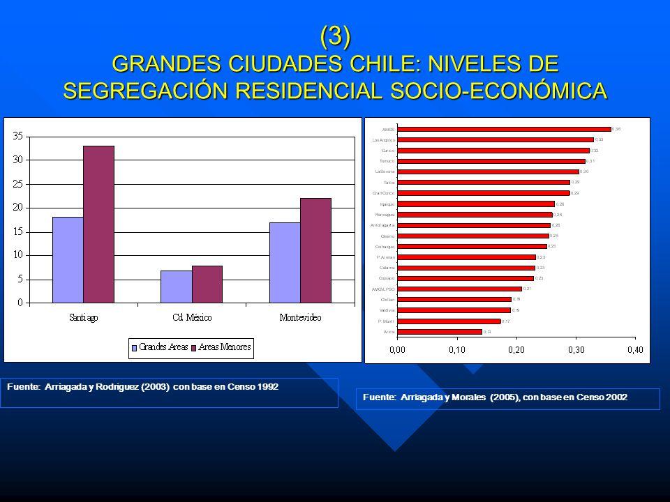 (3) GRANDES CIUDADES CHILE: NIVELES DE SEGREGACIÓN RESIDENCIAL SOCIO-ECONÓMICA