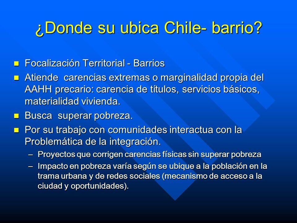 ¿Donde su ubica Chile- barrio