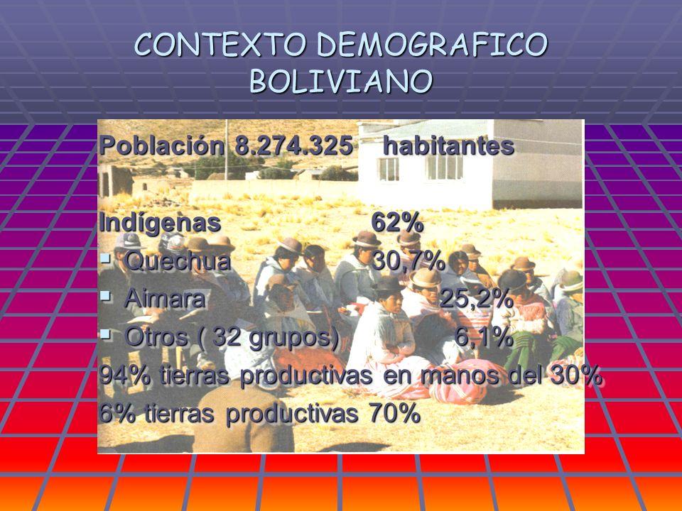 CONTEXTO DEMOGRAFICO BOLIVIANO