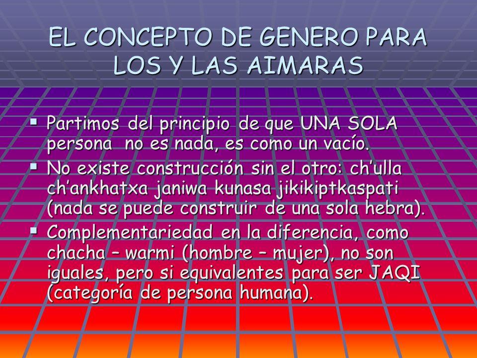 EL CONCEPTO DE GENERO PARA LOS Y LAS AIMARAS