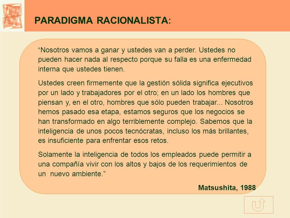 PARADIGMA RACIONALISTA: