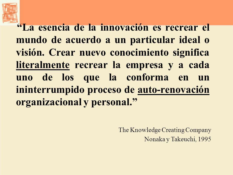 La esencia de la innovación es recrear el mundo de acuerdo a un particular ideal o visión. Crear nuevo conocimiento significa literalmente recrear la empresa y a cada uno de los que la conforma en un ininterrumpido proceso de auto-renovación organizacional y personal.