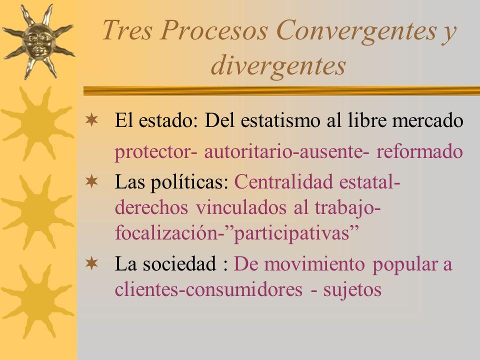 Tres Procesos Convergentes y divergentes
