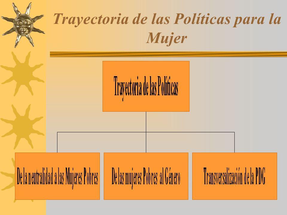 Trayectoria de las Políticas para la Mujer