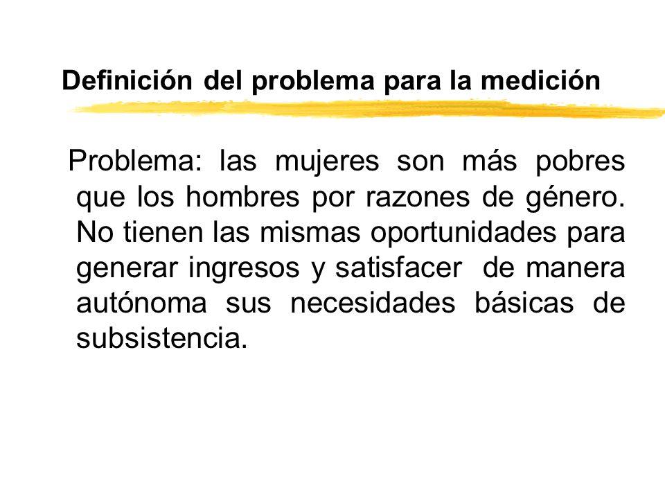 Definición del problema para la medición