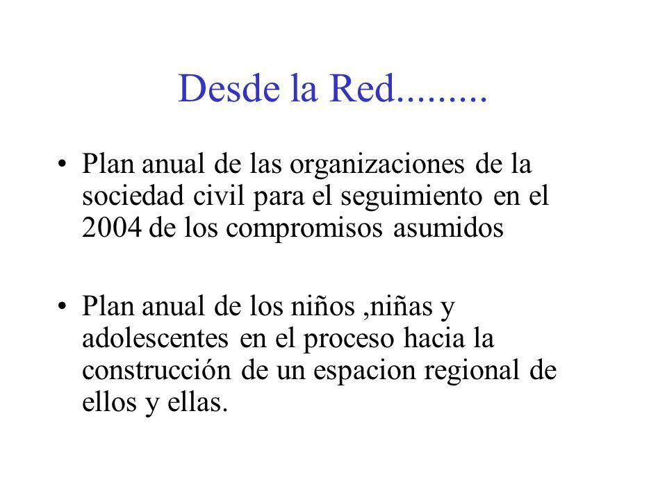 Desde la Red.........Plan anual de las organizaciones de la sociedad civil para el seguimiento en el 2004 de los compromisos asumidos.