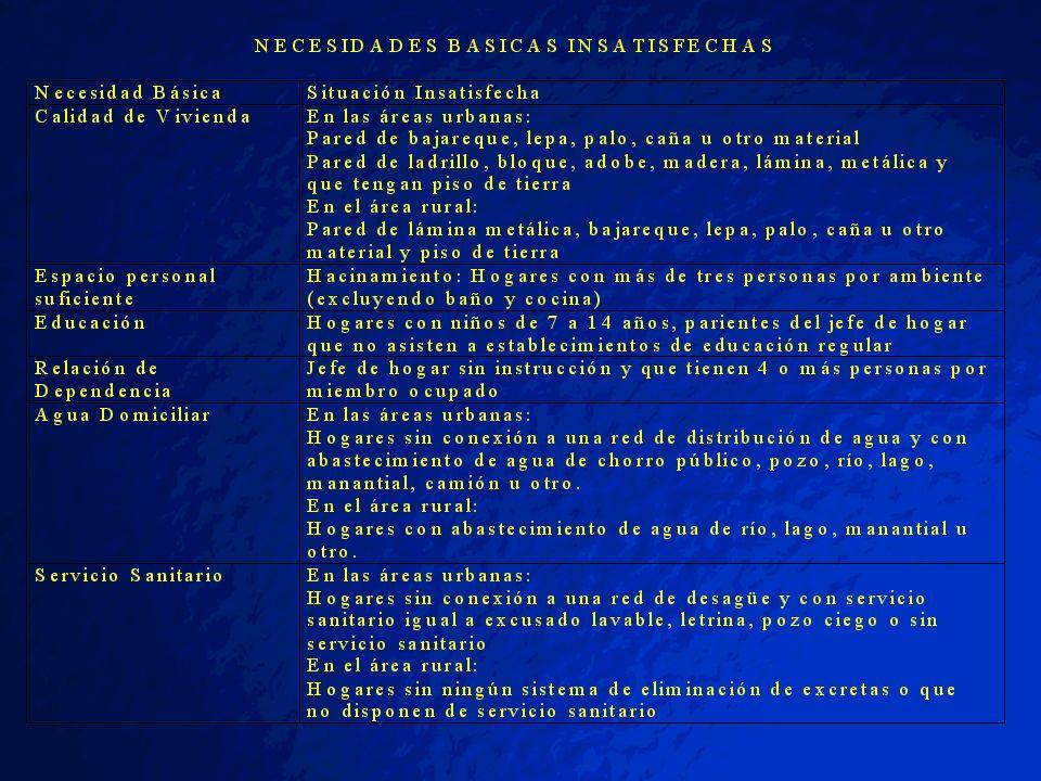 FUENTE DE INFORMACIÓN: MAPA DE POBREZA SEGEPLAN