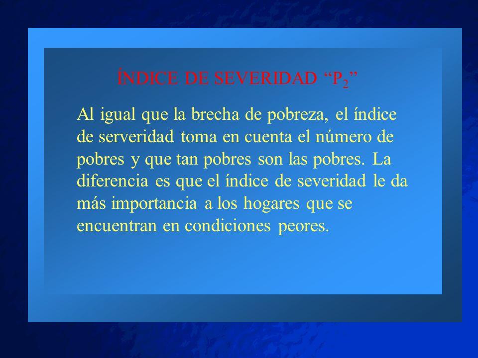 ÍNDICE DE SEVERIDAD P2