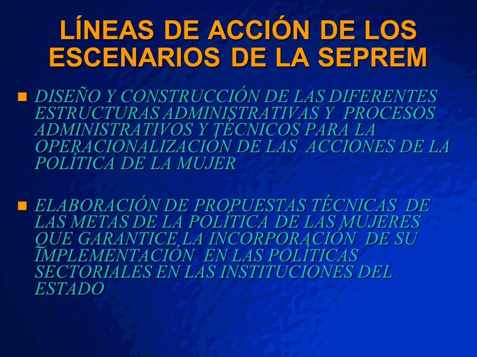 LÍNEAS DE ACCIÓN DE LOS ESCENARIOS DE LA SEPREM