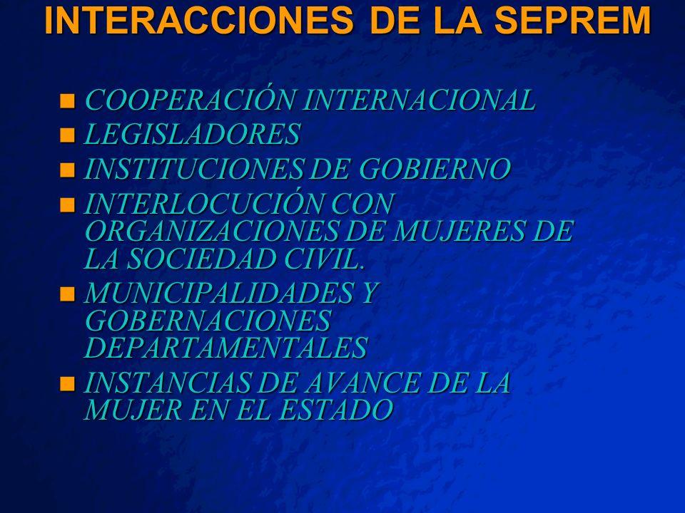 INTERACCIONES DE LA SEPREM
