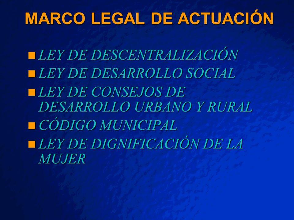 MARCO LEGAL DE ACTUACIÓN