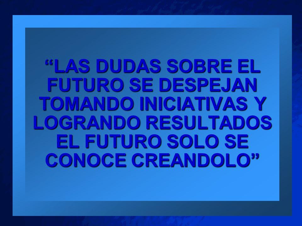 LAS DUDAS SOBRE EL FUTURO SE DESPEJAN TOMANDO INICIATIVAS Y LOGRANDO RESULTADOS EL FUTURO SOLO SE CONOCE CREANDOLO