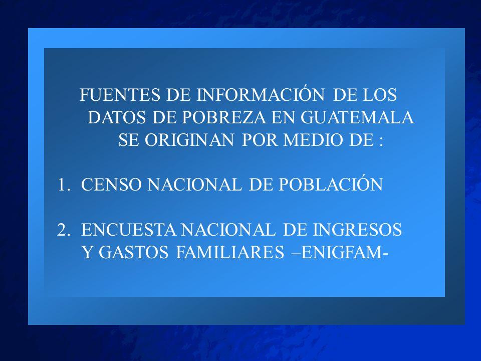 FUENTES DE INFORMACIÓN DE LOS DATOS DE POBREZA EN GUATEMALA SE ORIGINAN POR MEDIO DE :