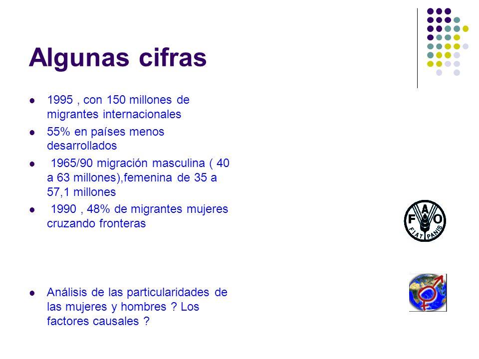 Algunas cifras 1995 , con 150 millones de migrantes internacionales