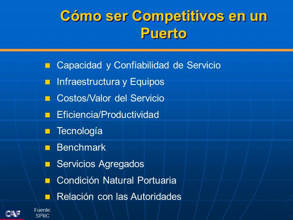 Cómo ser Competitivos en un Puerto