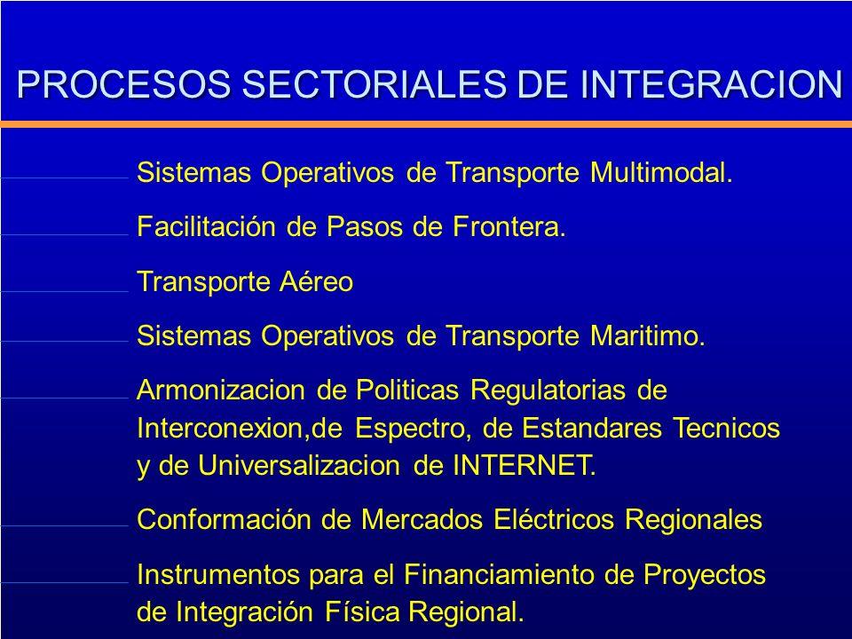 PROCESOS SECTORIALES DE INTEGRACION