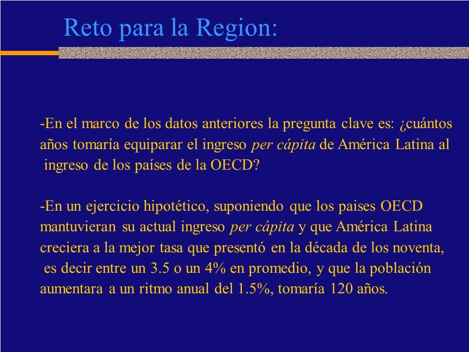 Reto para la Region: -En el marco de los datos anteriores la pregunta clave es: ¿cuántos.