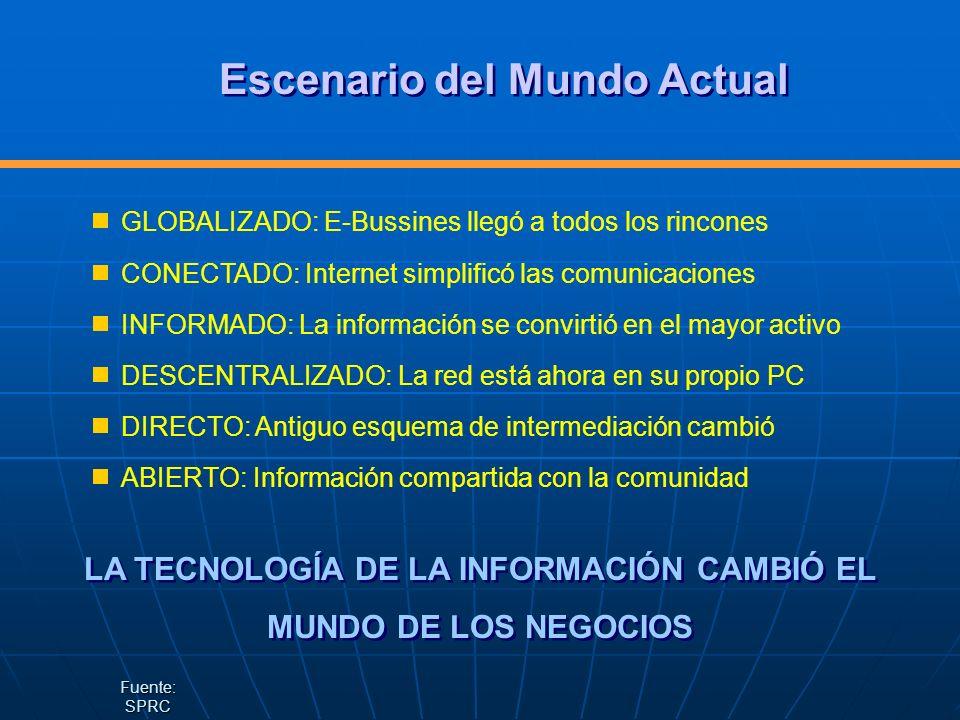 Escenario del Mundo Actual LA TECNOLOGÍA DE LA INFORMACIÓN CAMBIÓ EL
