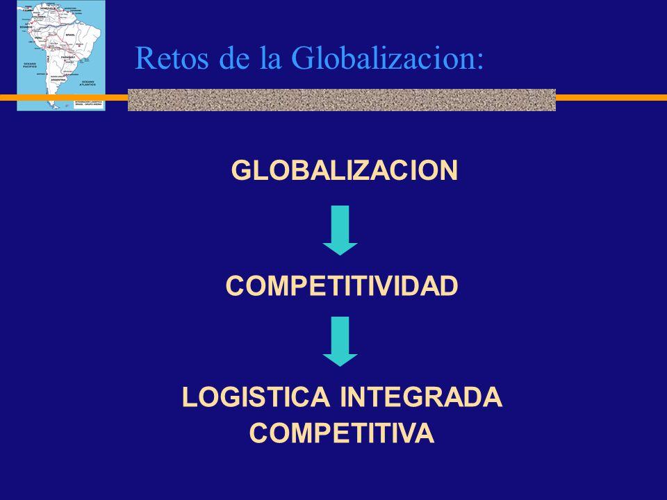 Retos de la Globalizacion: