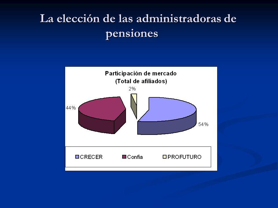 La elección de las administradoras de pensiones