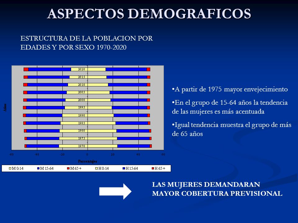 ASPECTOS DEMOGRAFICOS