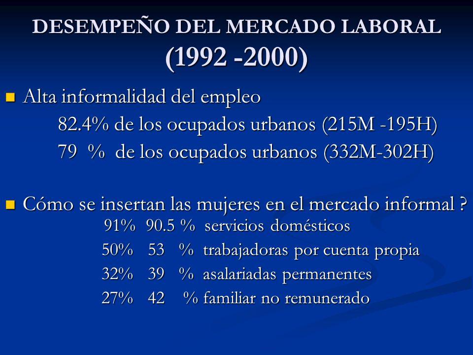 DESEMPEÑO DEL MERCADO LABORAL (1992 -2000)
