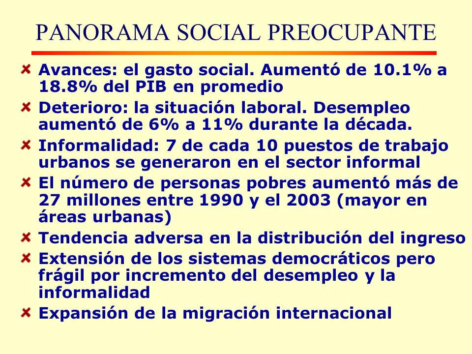 PANORAMA SOCIAL PREOCUPANTE